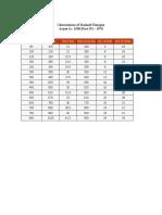 Flange Table PDF
