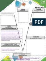 Diagrama Gowin - Taller 4 Brayan Cruz (1)