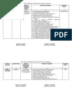 16.Final_competence, Trainings & Technical Awareness (Budgetary&Jo).Docx