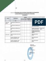 rincian_formasi_final.pdf