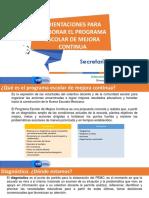 orientaciones para el PEMC.pptx