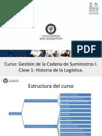 Cadena de Suministo-Historia Logística