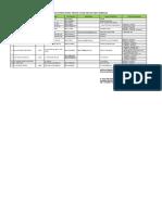 Daftar Transportasi Kota Sibolga