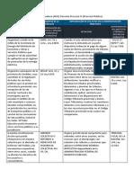 Actividad Práctica Integradora [API2] Derecho Procesal IV (Procesal Público)
