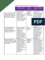 Actividad Práctica Integradora [API2] Derecho Procesal I (Teoría General Del Proceso)