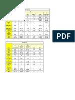 PRESSURE-conversion factors-basic