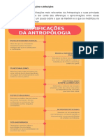 1.1 O Que é Antropologia