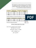 Ejercicios de Prónostico y Segmentación de Mercado