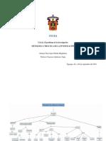 U2AA1. MARL_Mapa Conceptual_Problema Investigación