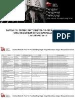 Daftar 231 Fintech P2P Lending i (1)
