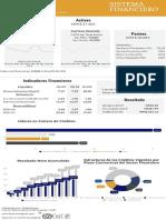 Infografía Uruguay Instituciones Financieras Octubre_2019