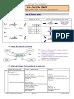 Liaison-pivot.pdf
