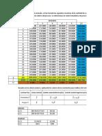 Diseño Estadístico de Experimentos (the 6 Sigma)