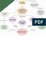 edu214 emerging technologies concept map  1