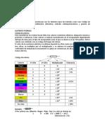59576460-Metodos-Para-Medir-Resistencias.docx