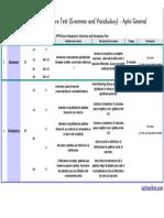 Resumen-Aptis-Grammar-and-Vocabulary.pdf