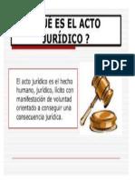 Acto Juridico y Negocio Juridico