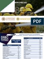 Informe de Emergencias Dnb 2018 a 15 de Septiembre Del 2018