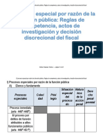 5870 Dr. Chinchay El Proceso Especial Por Razon de La Funcion Publica Reglas de Competencia, Actos de Investigacion y Decision Discrecional Del Fiscal