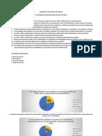 Analisis de Encuestas Aplicadas Padres Mayo 2018