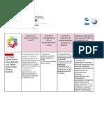 Nov 16_ Emprendimientos y Proyectos Sociales _ Fases Del PPE (Objetivos y Tiempos)