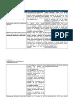 API 3 Sociedades