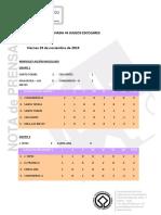 NP JuegosEscolaresResultadoJornada4, 02-12-19