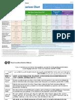 Comparison Chart Bronze Plan Il 2020