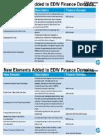 New Elements_EDW Finance Domains