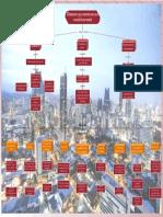 Sociedad Mercantil.2.0.pdf