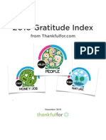 Gratitude Index 2010 from Thankfulfor.com