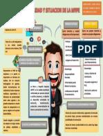 Infografía Banca Pyme y Mype