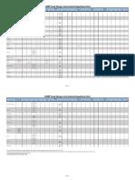 FARRP International Regulatory Chart 110619