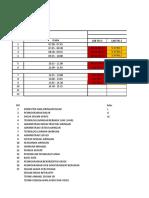 Jadwal Penggunaan Laboratorium Ti