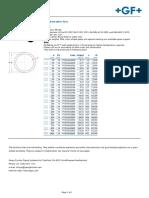 GF pipe, PN16, SDR11