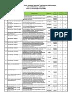 DATA FORMASI JABATAN YANG BELUM ADA PELAMARNYA, KAMIS 21 NOVEMBER 2019.pdf