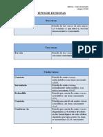 Tipos de Estrofas1_teoriaypractica