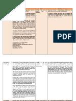 Ethics-Assignment-2.pdf