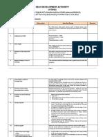 DDA Comprehensive Checklist