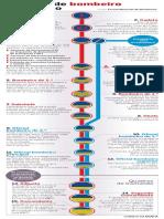 carreiradebombeirovoluntario-infografiaCM-26_09_2013.pdf