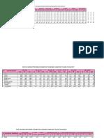 Data sasaran proyeksi  2017.xls