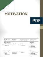 motivation monday.pptx