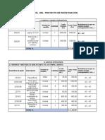 PRESUPUESTO TOTAL  DEL  PROYECTO DE INVESTIGACIÓN.docx
