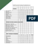 BFA Standings & Leading Goalscorers