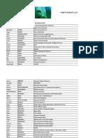 Eucluster2019 Participants List