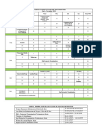 Academic Schedule for the Odd Semester 2019-20