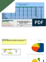 Practica Excel (1)