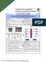 Limitations of a Qualitative Risk Assessment for MRSA