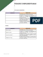 U5_solucion_actividades_Procesos_de_venta.pdf