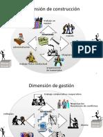 Resumen Gestion de Proyectos 19-6-19
